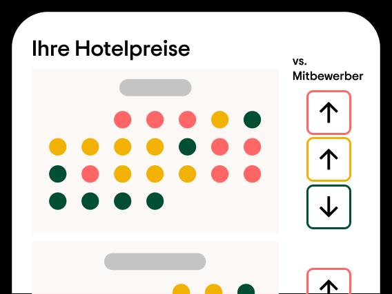 Ihre Hotelpreise