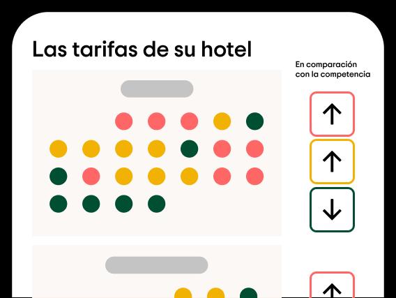 Las tarifas de su hotel